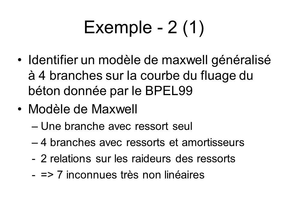 Exemple - 2 (1) Identifier un modèle de maxwell généralisé à 4 branches sur la courbe du fluage du béton donnée par le BPEL99.