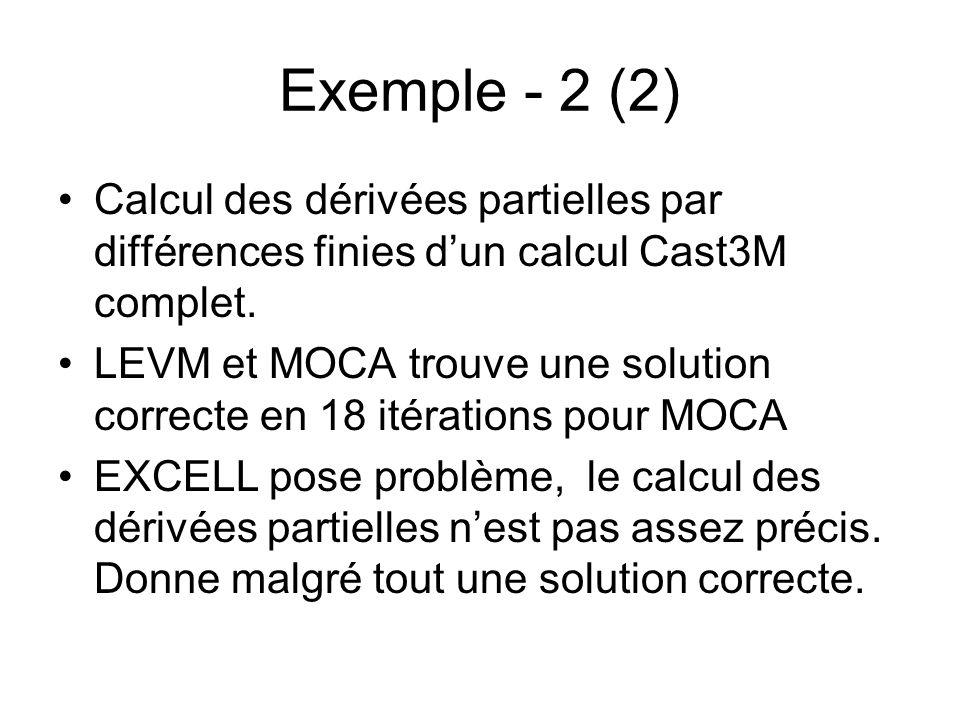 Exemple - 2 (2) Calcul des dérivées partielles par différences finies d'un calcul Cast3M complet.