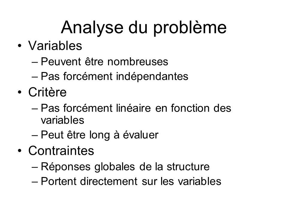 Analyse du problème Variables Critère Contraintes