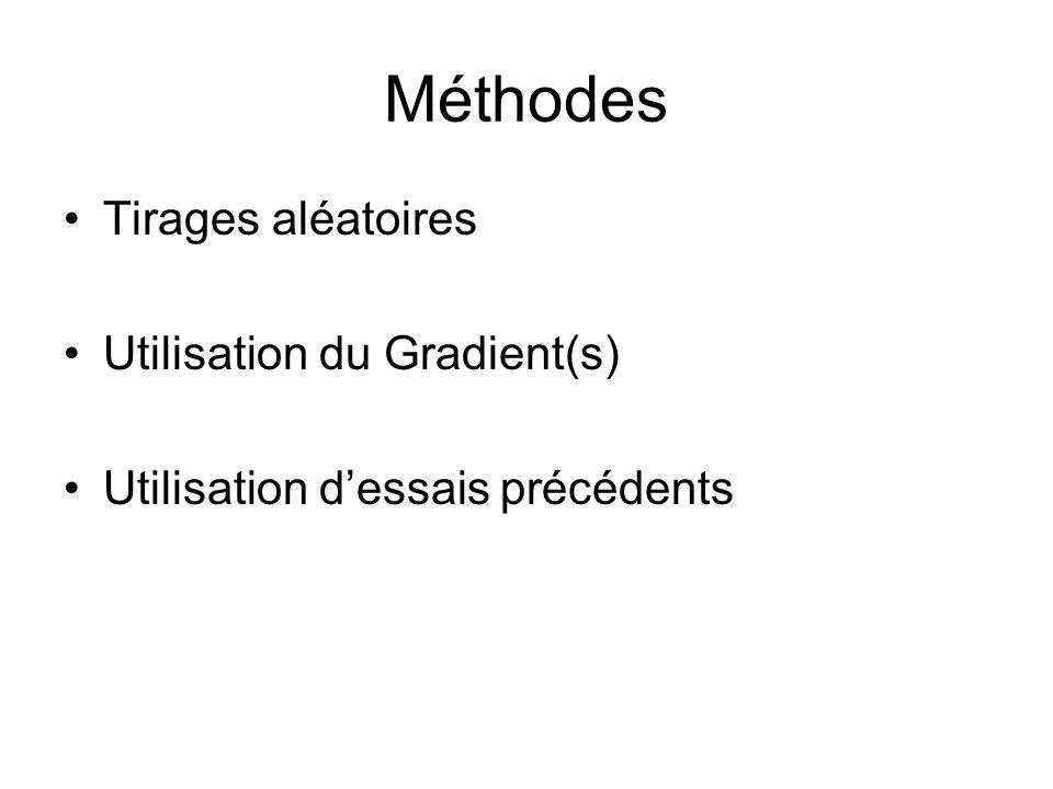 Méthodes Tirages aléatoires Utilisation du Gradient(s)