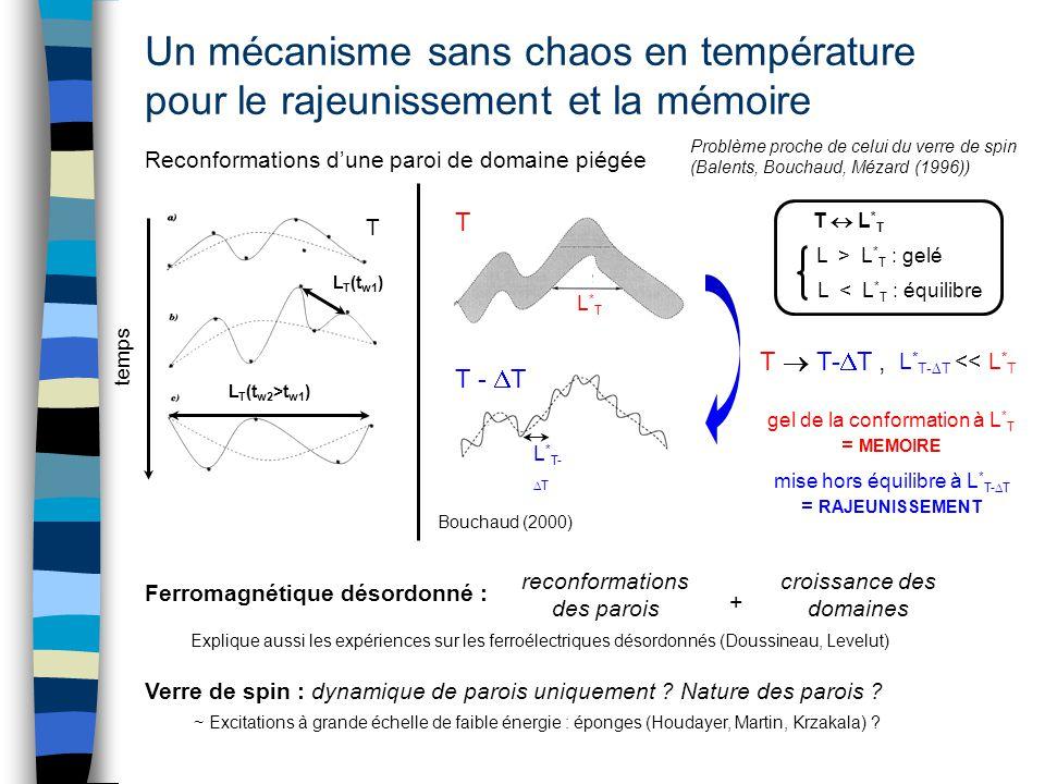 Un mécanisme sans chaos en température pour le rajeunissement et la mémoire