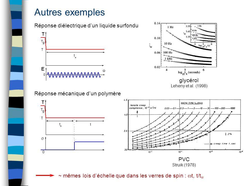 glycérol Leheny et al. (1998)