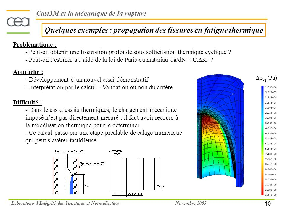 Cast3M et la mécanique de la rupture