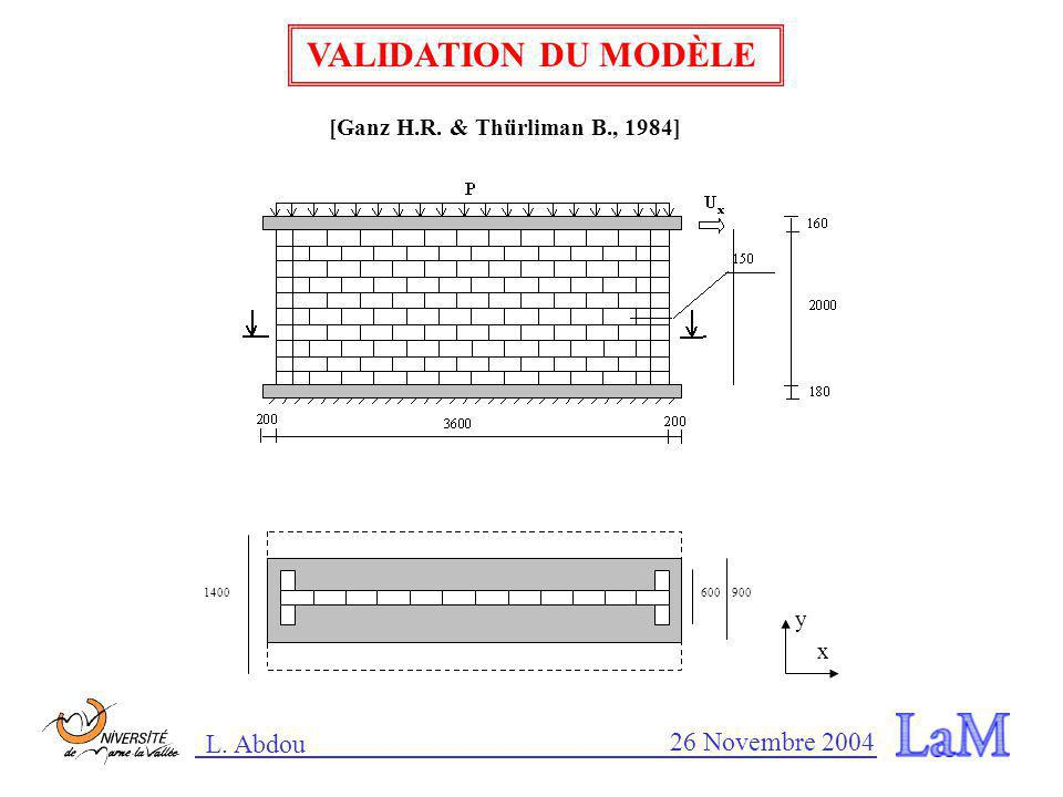 VALIDATION DU MODÈLE L. Abdou 26 Novembre 2004