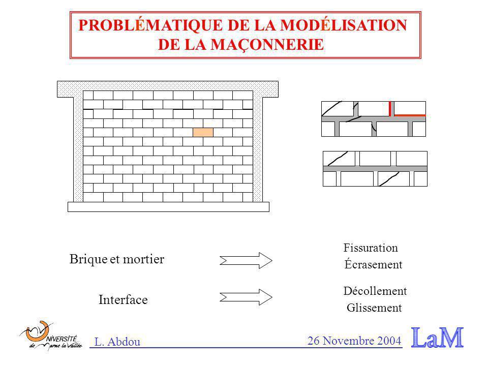 PROBLÉMATIQUE DE LA MODÉLISATION