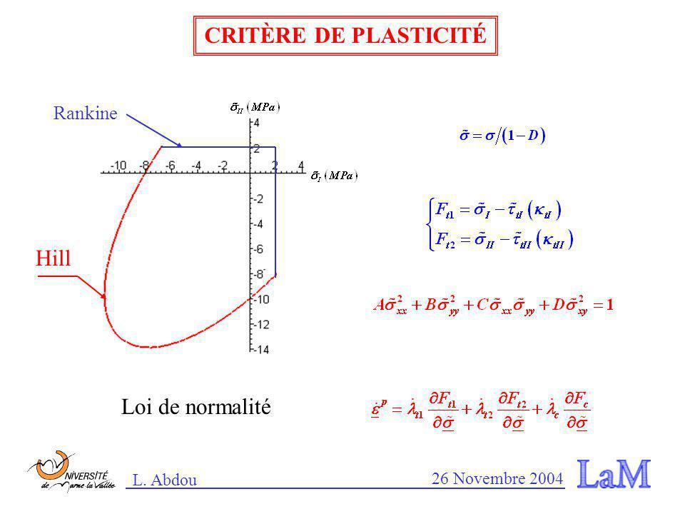 CRITÈRE DE PLASTICITÉ Hill Loi de normalité Rankine L. Abdou