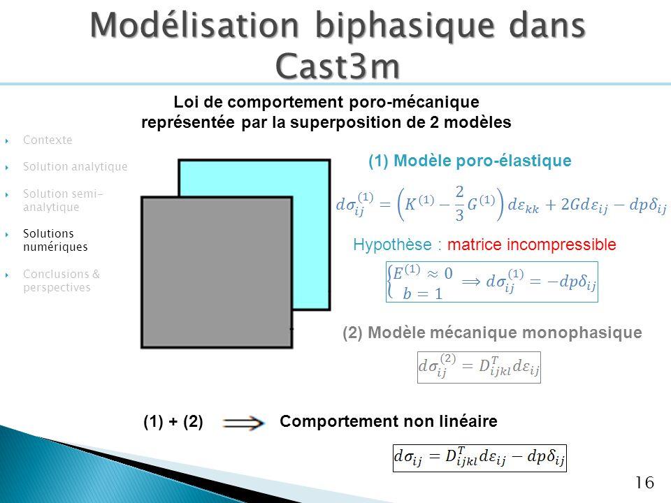 Modélisation biphasique dans Cast3m