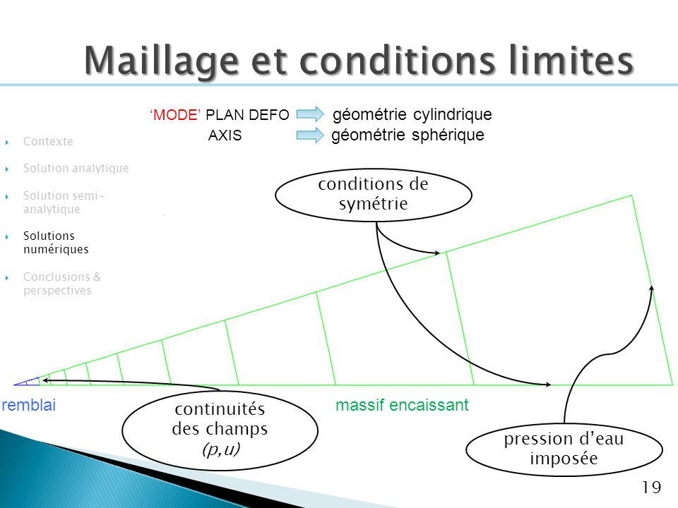 Maillage et conditions limites