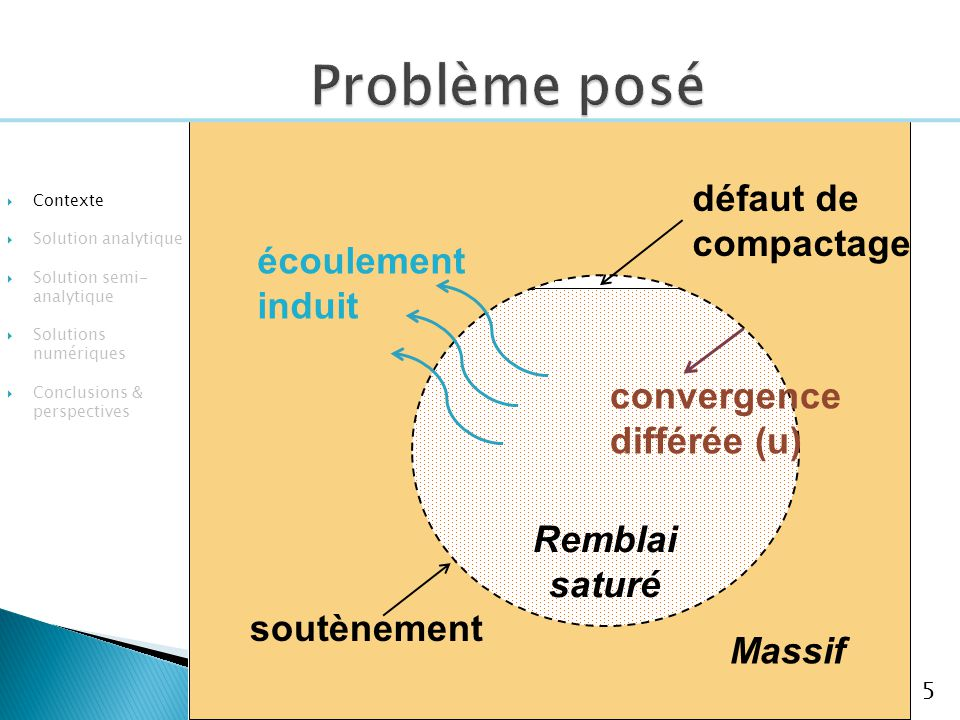 Problème posé défaut de compactage écoulement induit