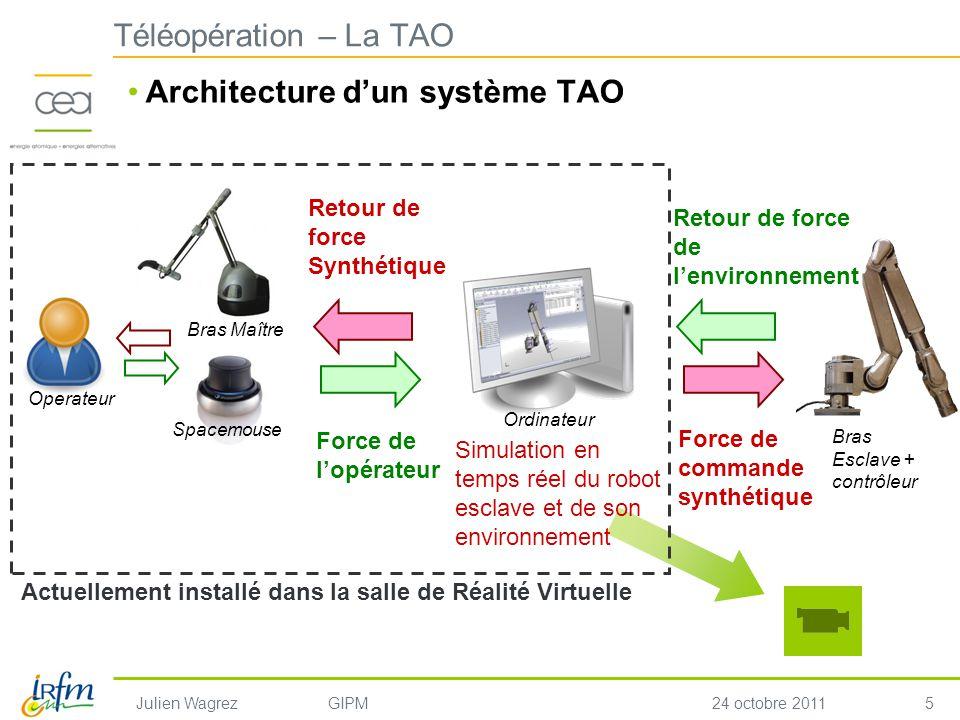 Architecture d'un système TAO