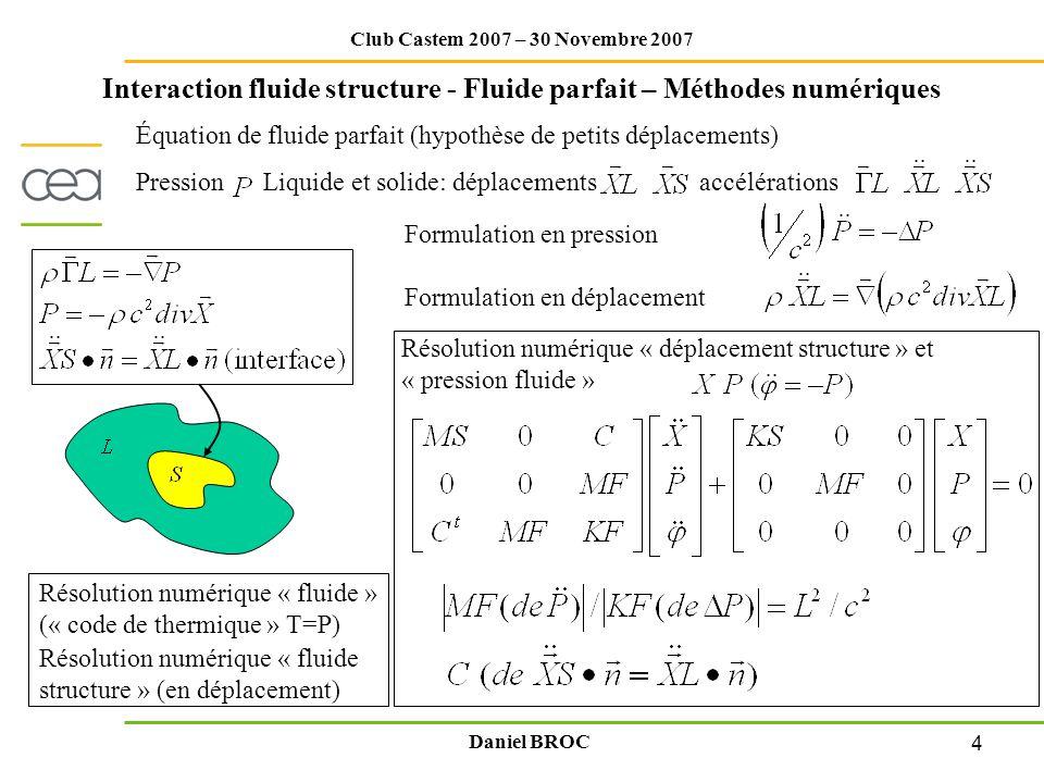 Interaction fluide structure - Fluide parfait – Méthodes numériques
