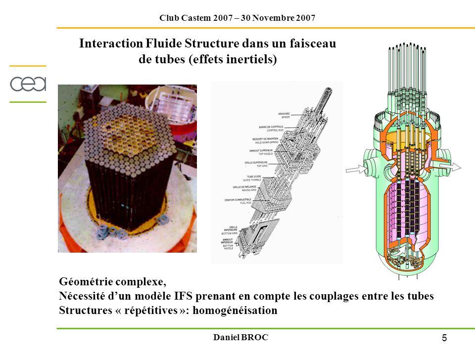 Interaction Fluide Structure dans un faisceau de tubes (effets inertiels)