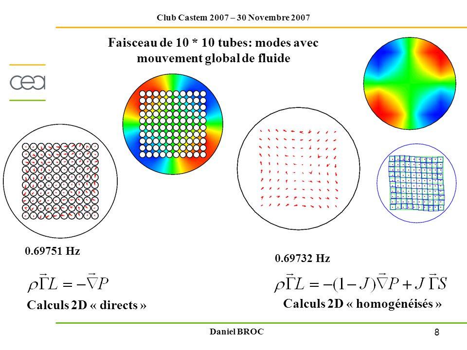 Faisceau de 10 * 10 tubes: modes avec mouvement global de fluide