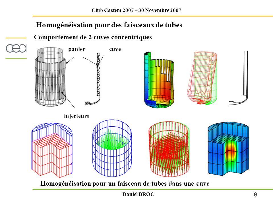 Homogénéisation pour des faisceaux de tubes
