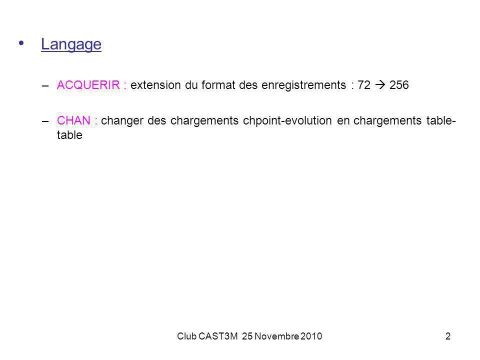 Langage ACQUERIR : extension du format des enregistrements : 72  256