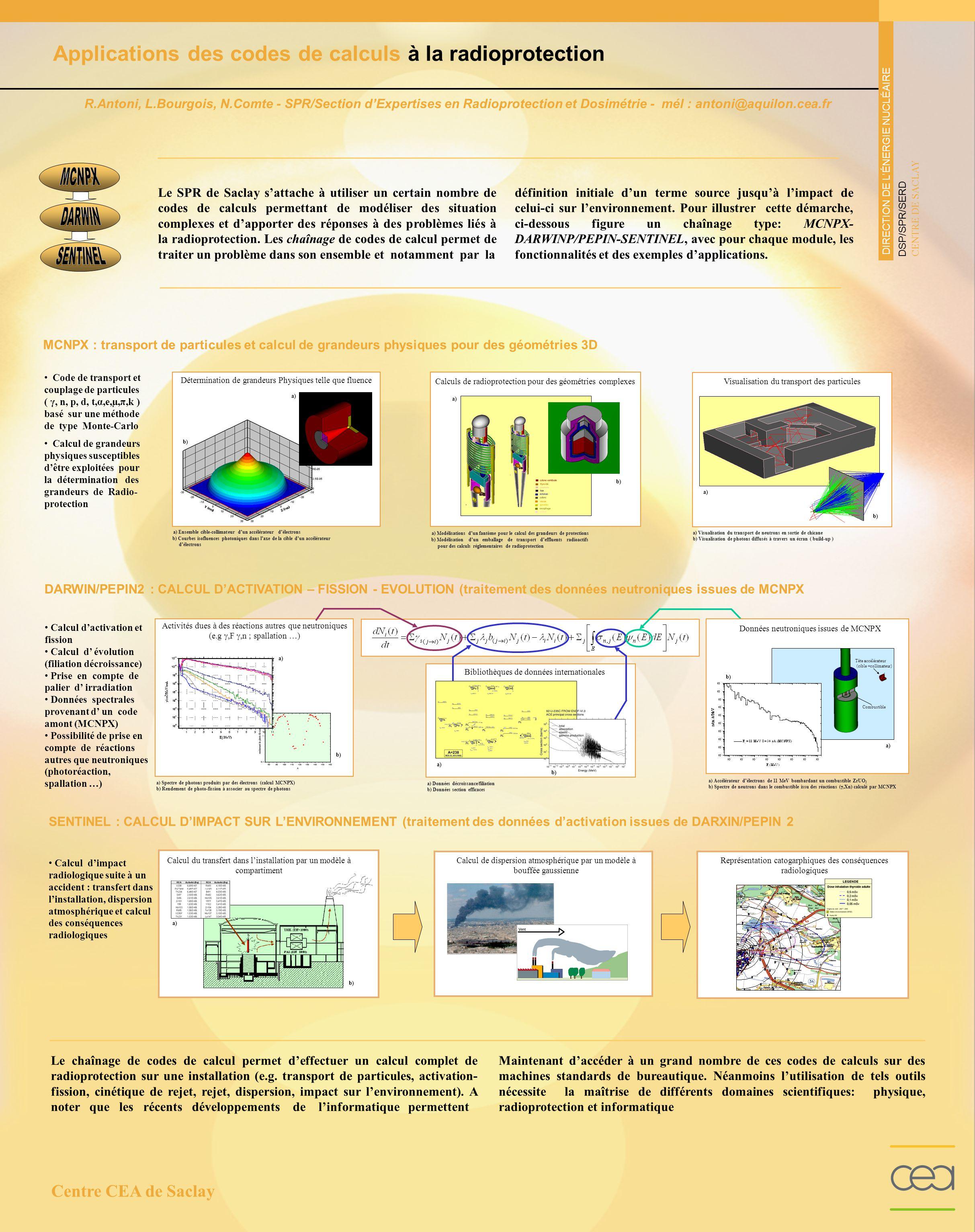 a) Ensemble cible-collimateur d'un accélérateur d'électrons