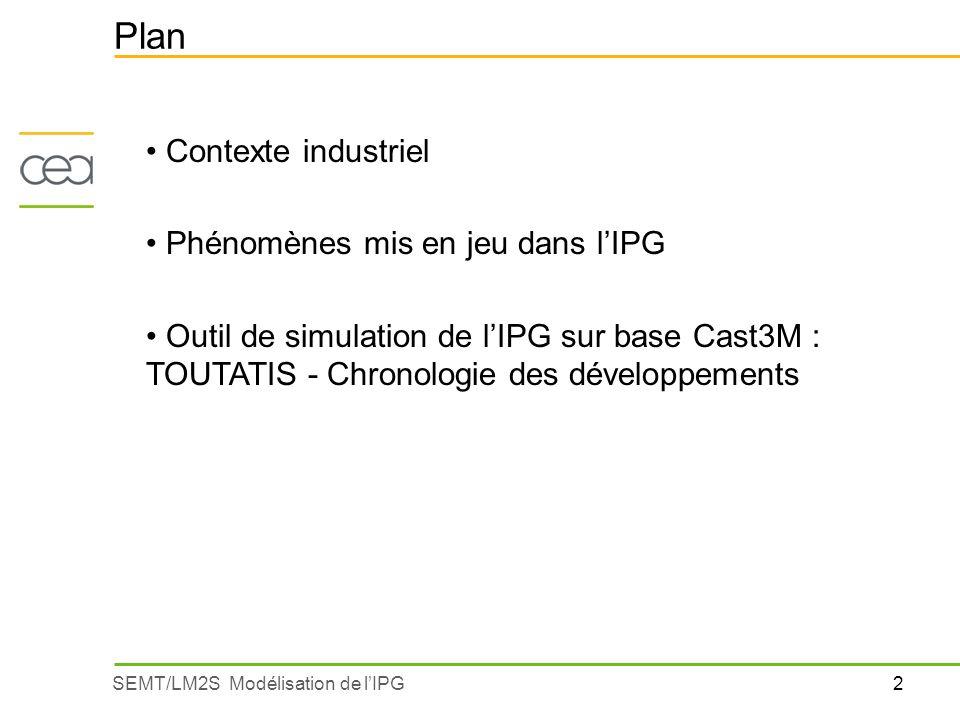 Plan Contexte industriel Phénomènes mis en jeu dans l'IPG