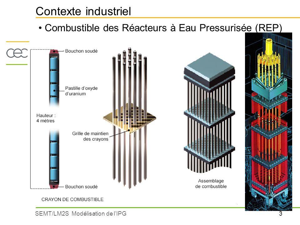 Contexte industriel Combustible des Réacteurs à Eau Pressurisée (REP)