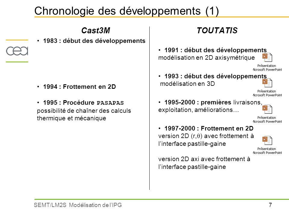 Chronologie des développements (1)