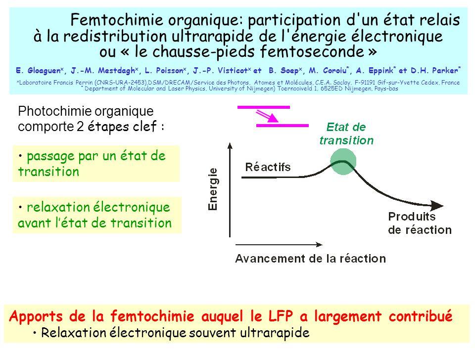 Femtochimie organique: participation d un état relais à la redistribution ultrarapide de l énergie électronique ou « le chausse-pieds femtoseconde » E. Gloaguenx, J.-M. Mestdaghx, L. Poissonx, J.-P. Visticotx et B. Soepx, M. Coroiu*, A. Eppink* et D.H. Parker* xLaboratoire Francis Perrin (CNRS-URA-2453),DSM/DRECAM/Service des Photons, Atomes et Molécules, C.E.A. Saclay, F-91191 Gif-sur-Yvette Cedex, France * Department of Molecular and Laser Physics, University of Nijmegen) Toernooiveld 1, 6525ED Nijmegen, Pays-bas