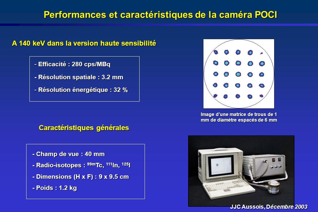 Performances et caractéristiques de la caméra POCI