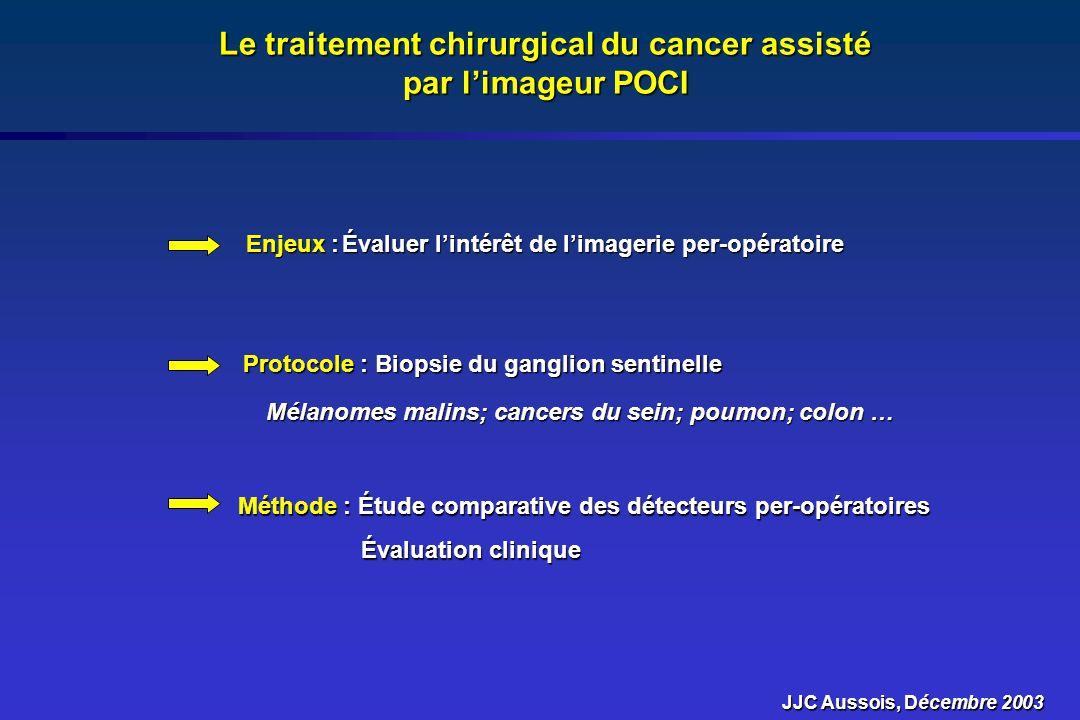 Le traitement chirurgical du cancer assisté par l'imageur POCI