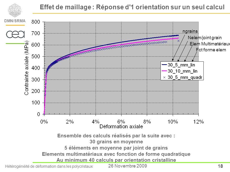 Effet de maillage : Réponse d 1 orientation sur un seul calcul