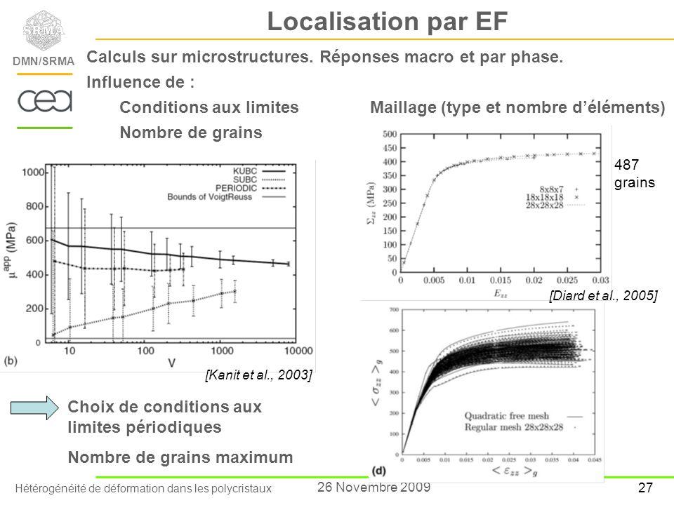 Localisation par EF Calculs sur microstructures. Réponses macro et par phase. Influence de :