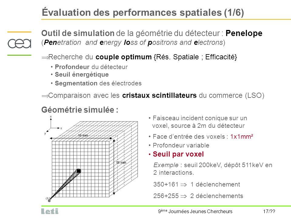 Évaluation des performances spatiales (1/6)