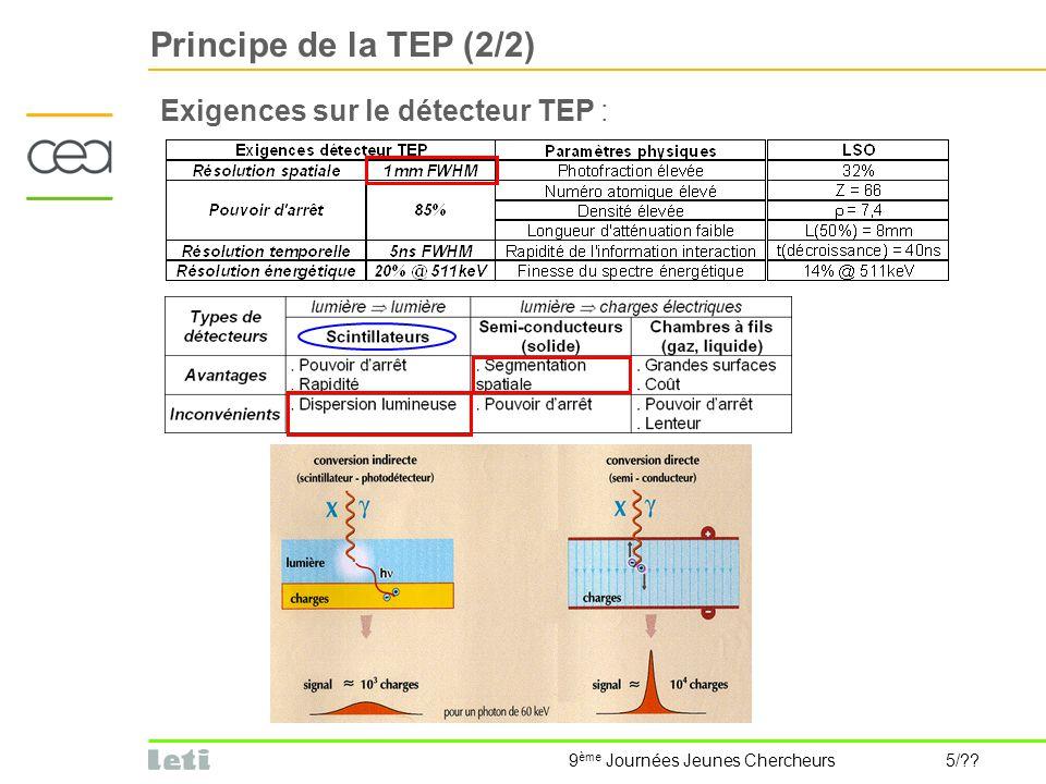 Exigences sur le détecteur TEP :