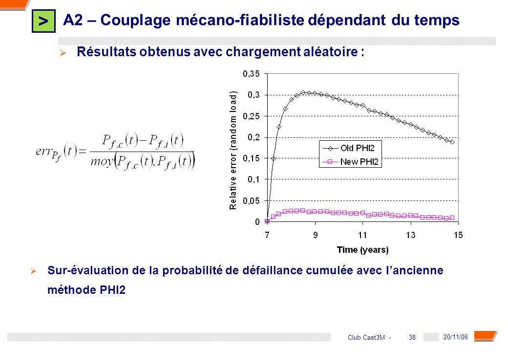 A2 – Couplage mécano-fiabiliste dépendant du temps