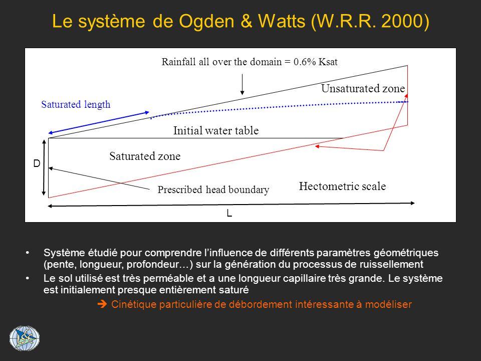 Le système de Ogden & Watts (W.R.R. 2000)