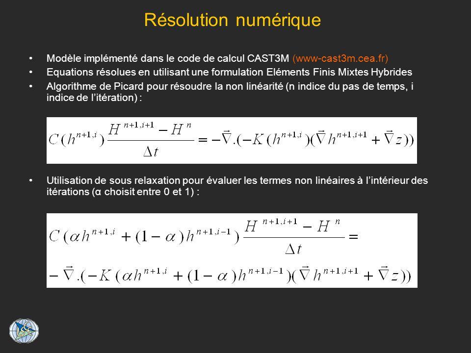 Résolution numérique Modèle implémenté dans le code de calcul CAST3M (www-cast3m.cea.fr)