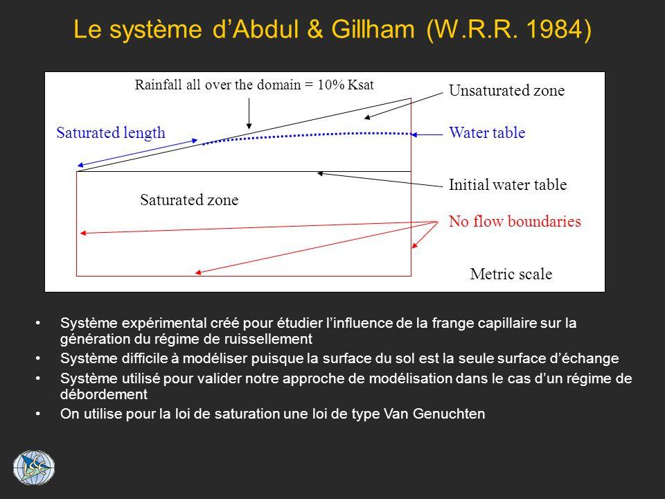 Le système d'Abdul & Gillham (W.R.R. 1984)
