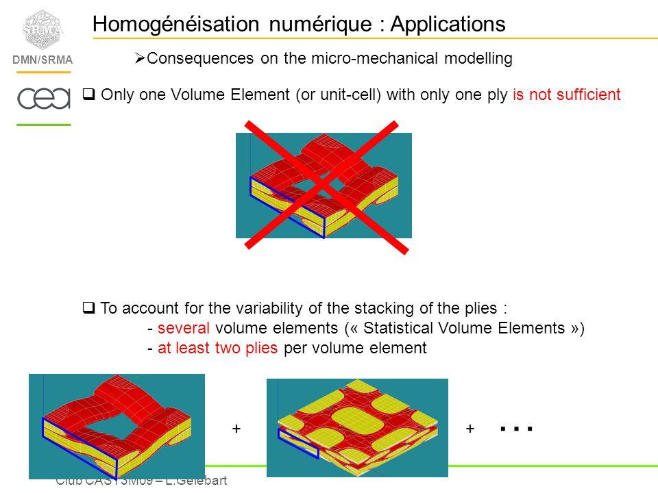 … Homogénéisation numérique : Applications