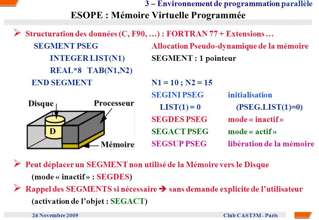 ESOPE : Mémoire Virtuelle Programmée