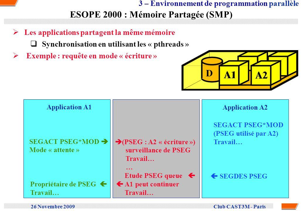 ESOPE 2000 : Mémoire Partagée (SMP)