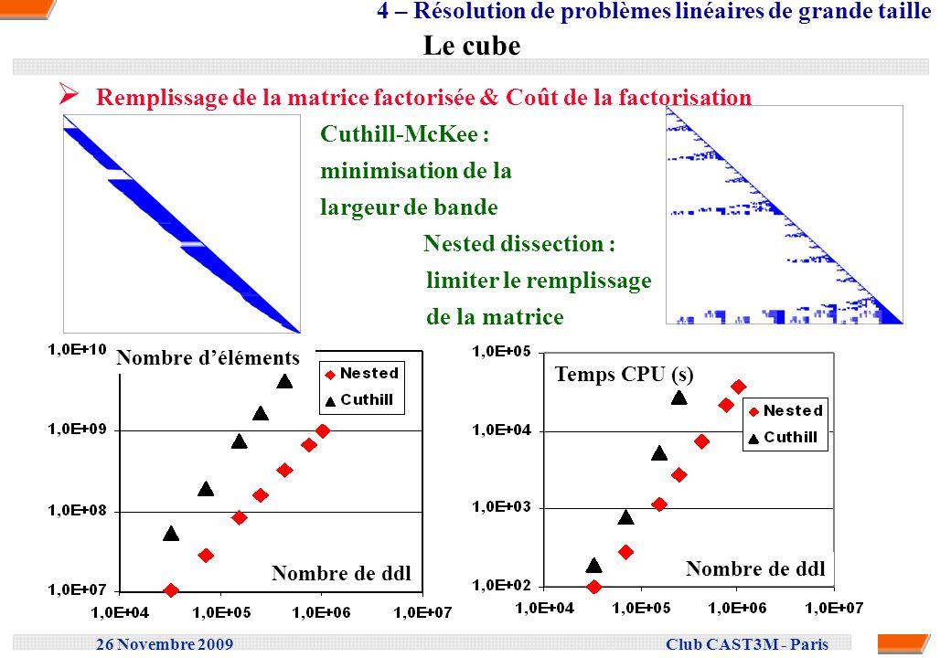 Le cube 4 – Résolution de problèmes linéaires de grande taille