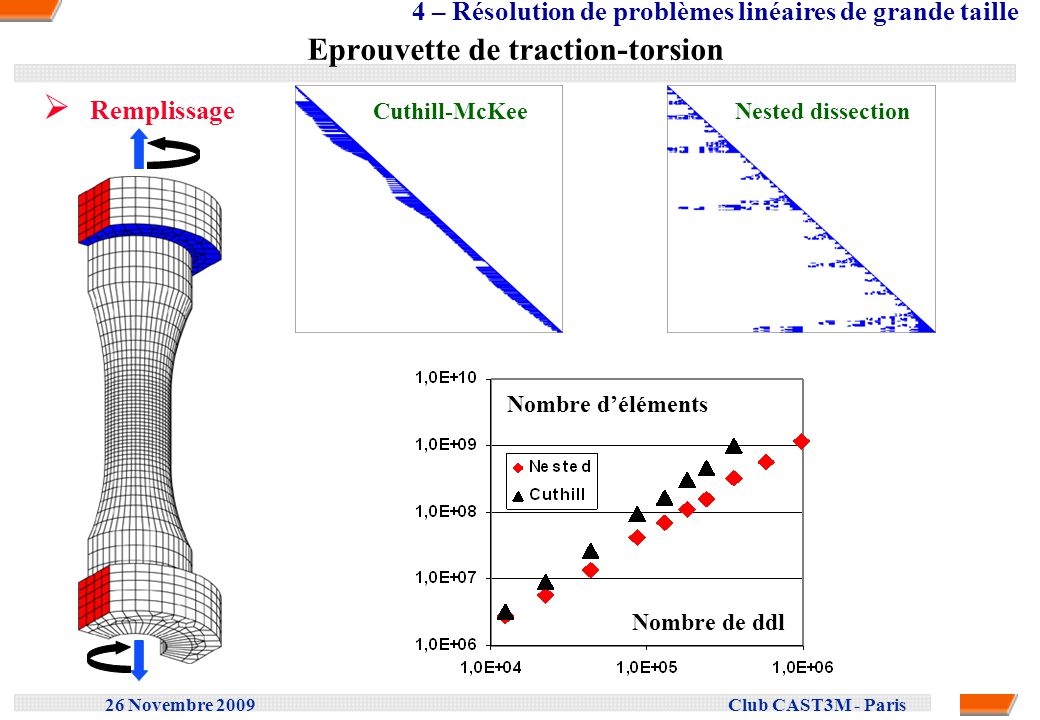 Eprouvette de traction-torsion