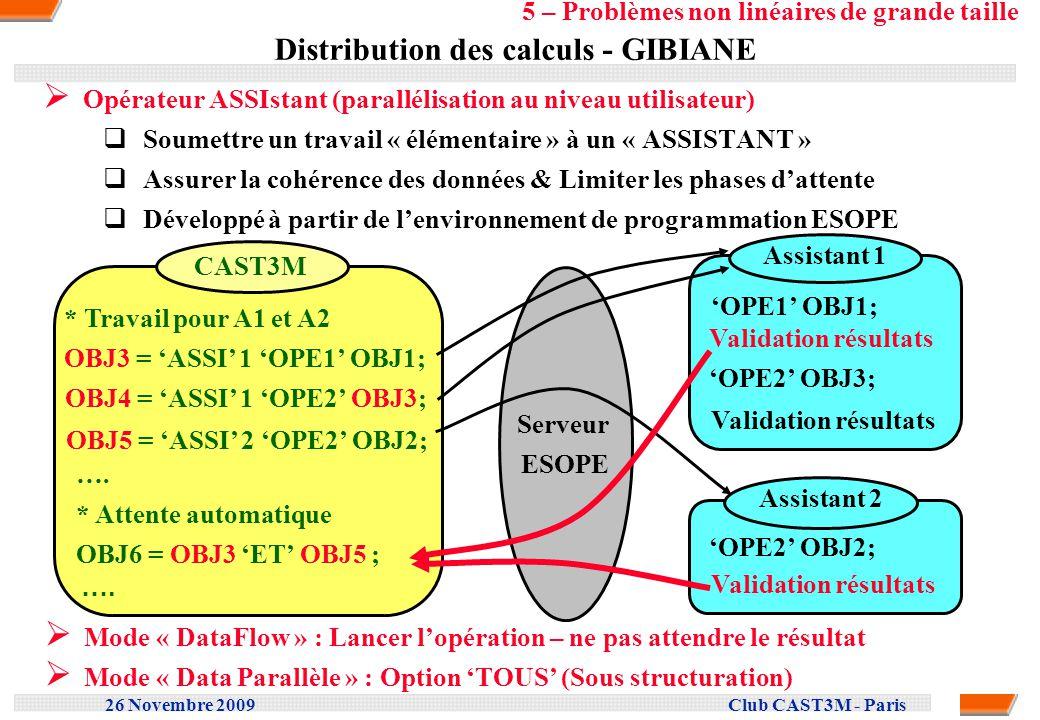 Distribution des calculs - GIBIANE