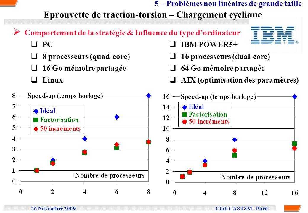 Eprouvette de traction-torsion – Chargement cyclique