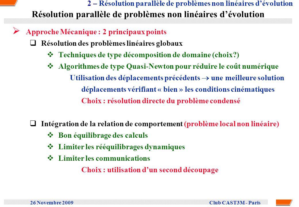 Résolution parallèle de problèmes non linéaires d'évolution