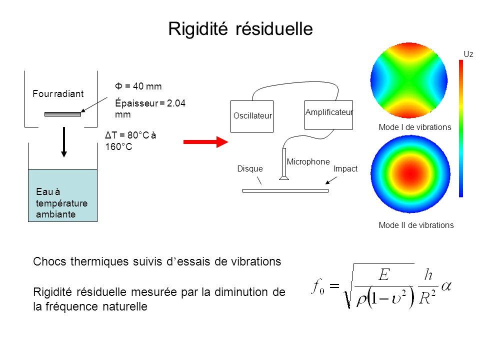 Rigidité résiduelle Chocs thermiques suivis d'essais de vibrations