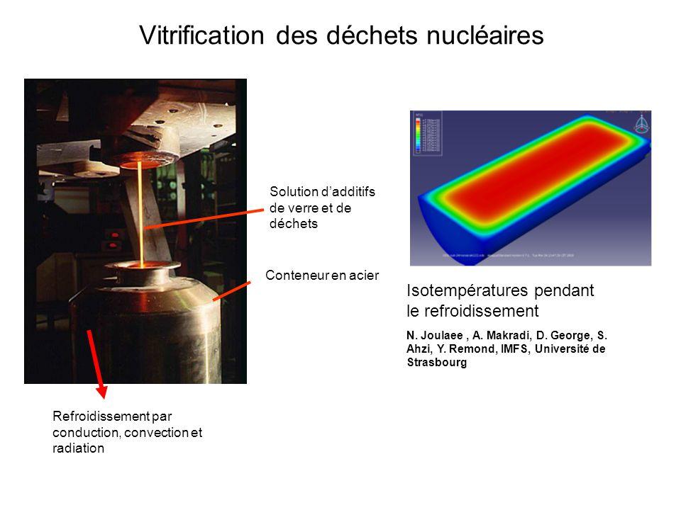 Vitrification des déchets nucléaires