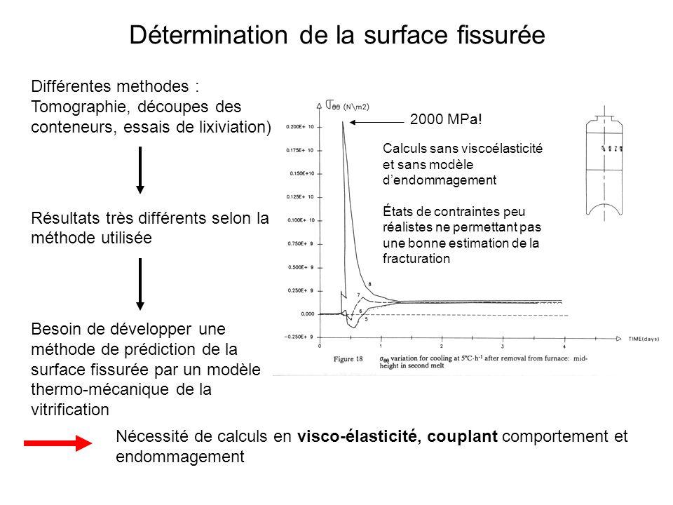 Détermination de la surface fissurée