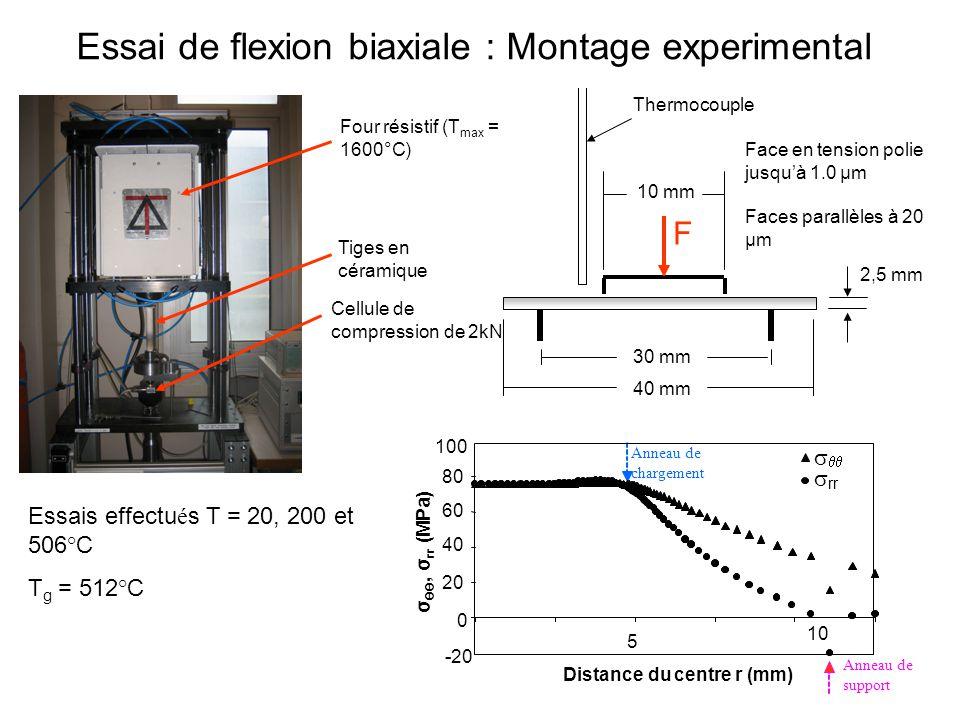 Essai de flexion biaxiale : Montage experimental