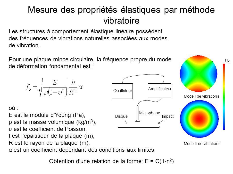 Mesure des propriétés élastiques par méthode vibratoire