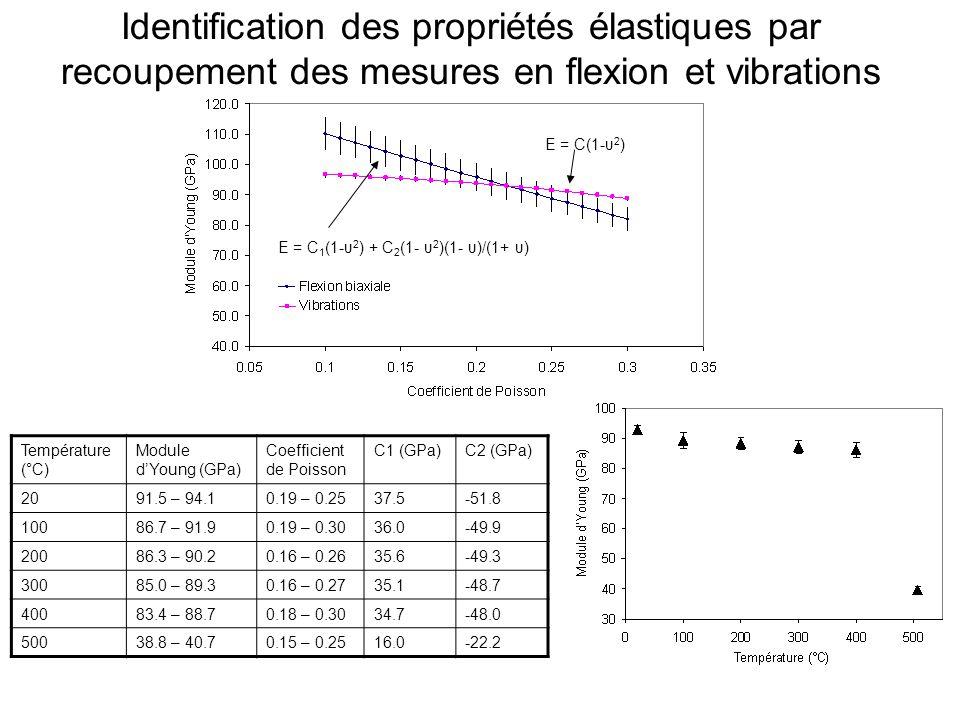 Identification des propriétés élastiques par recoupement des mesures en flexion et vibrations