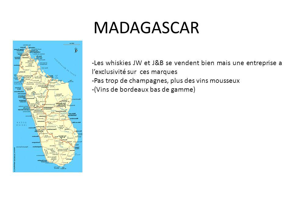 MADAGASCAR -Les whiskies JW et J&B se vendent bien mais une entreprise a l'exclusivité sur ces marques.