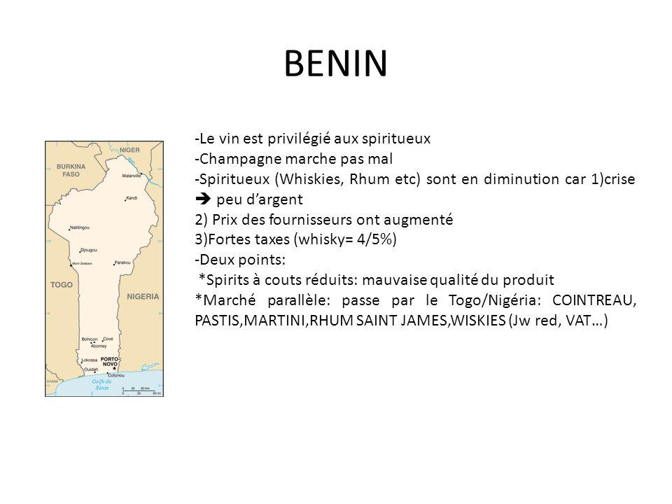 BENIN -Le vin est privilégié aux spiritueux -Champagne marche pas mal